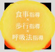 佐賀市 にいじ接骨院のアプローチ3:食事指導×歩行指導×呼吸法指導
