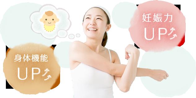 佐賀市 にいじ接骨院:妊娠力UP・身体機能UPのイメージ画像